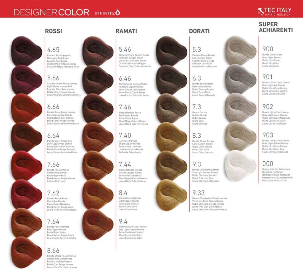 Tec Italy Color Gamma Page 4
