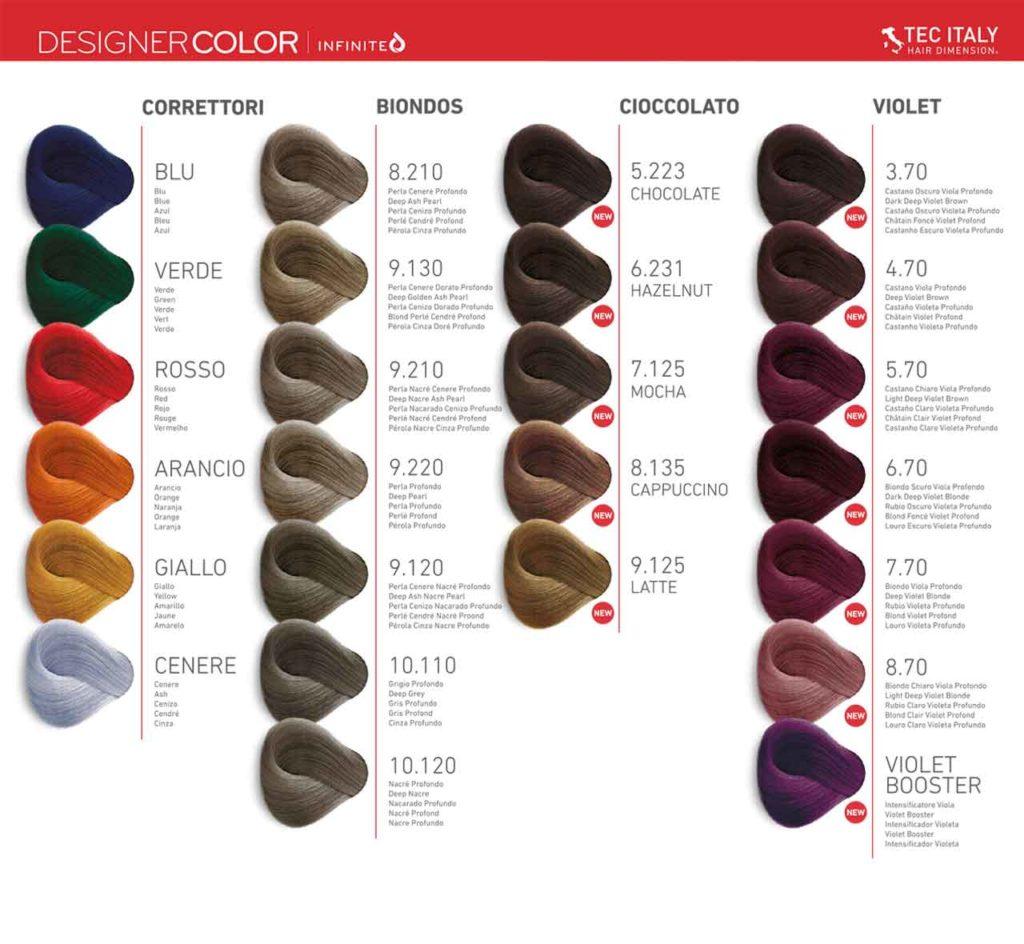 Tec Italy Color Gamma Page 5
